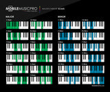 Essentials Midi Pack 01 - Scales & Chords