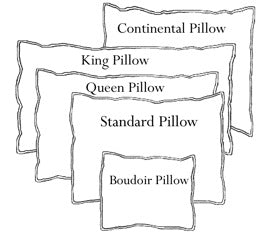 Throw Pillow Standard Size : Common Pillow Size Diagram ? FLandB.com