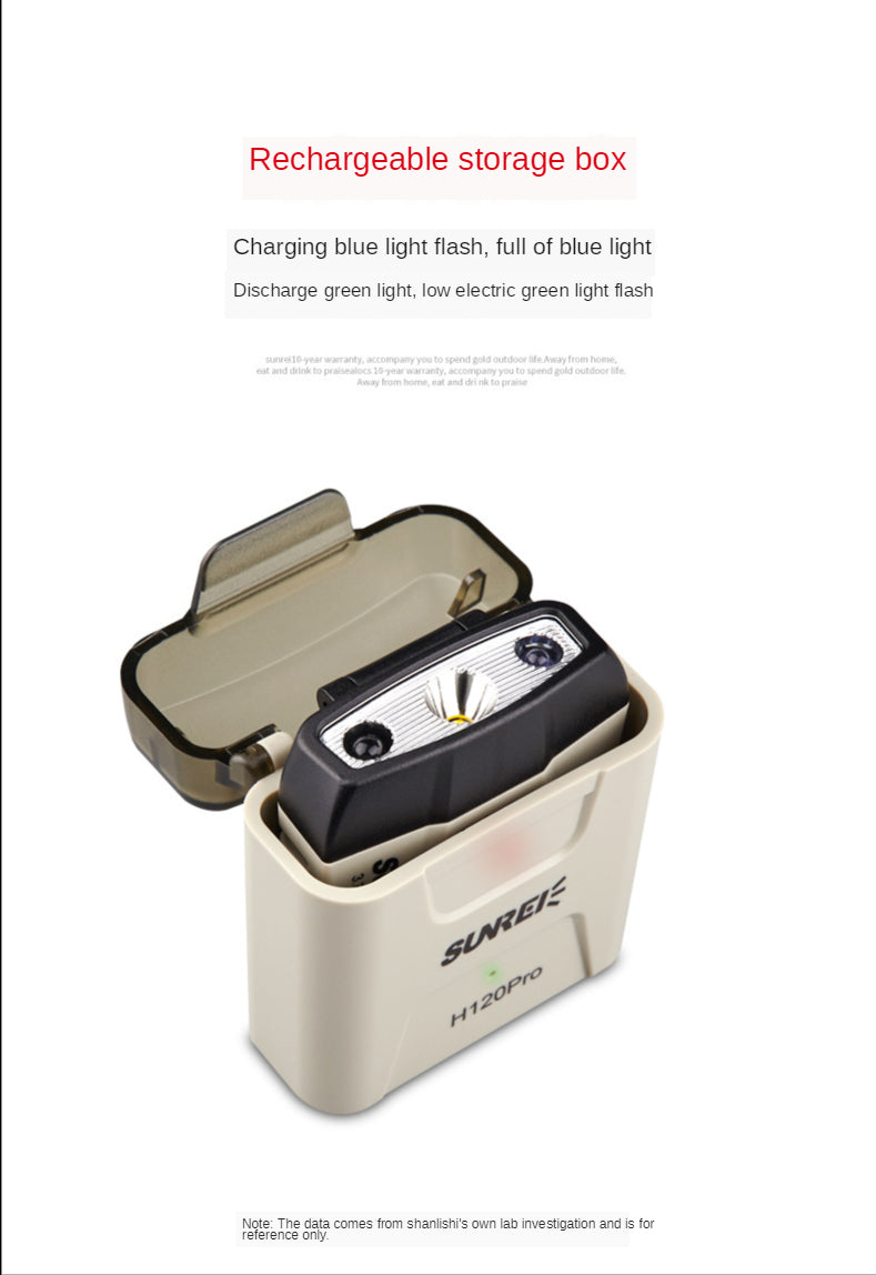 Headlamp with Battery Case