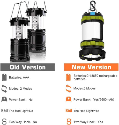 Image of Usb LED Camp Lantern with 800LM 4 Modes IPX45 Water Resistant