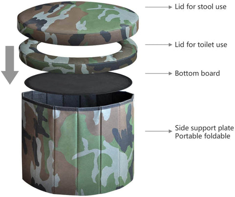 Image of Portable Folding Toilet