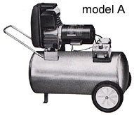Air Compressors-General Information