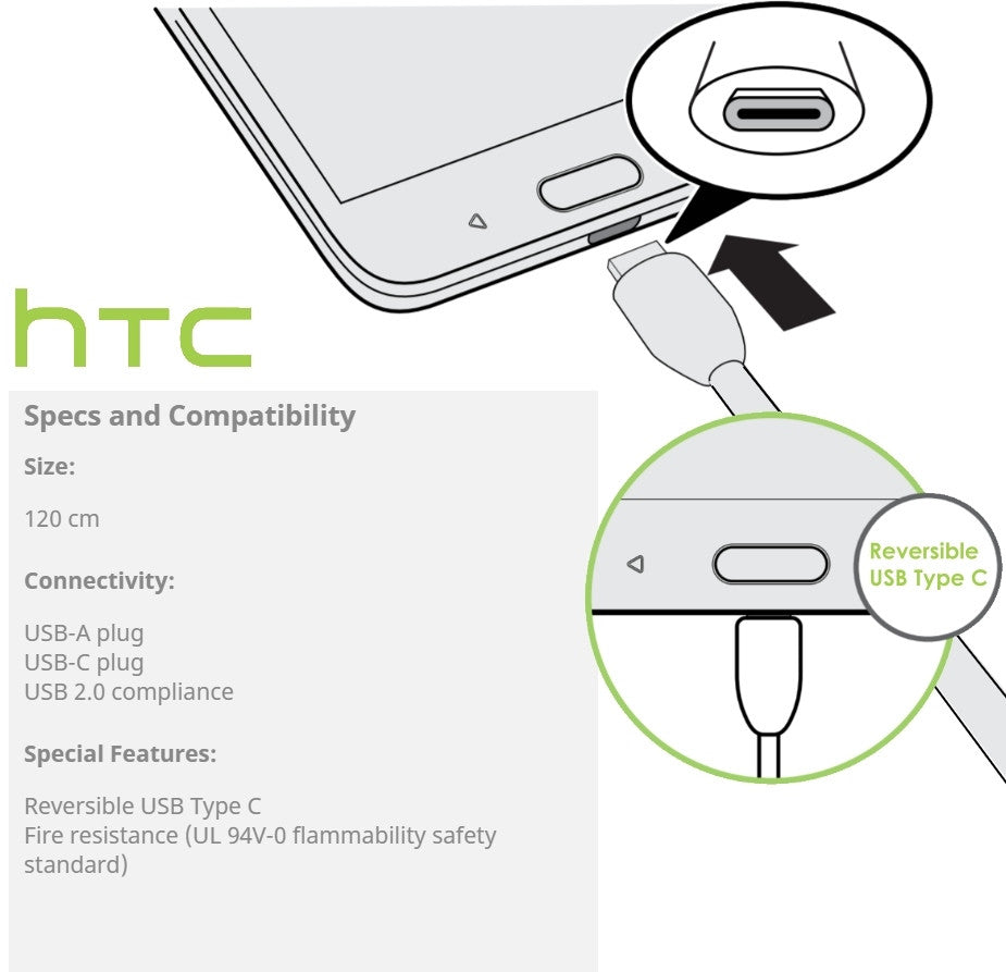 HTC C Type USB CABLE