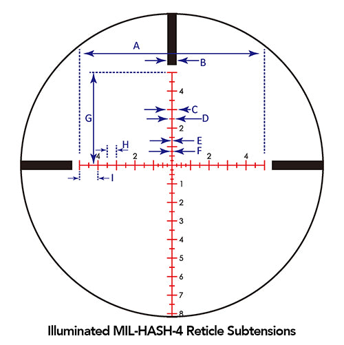 MH-4 Reticle Dimensions