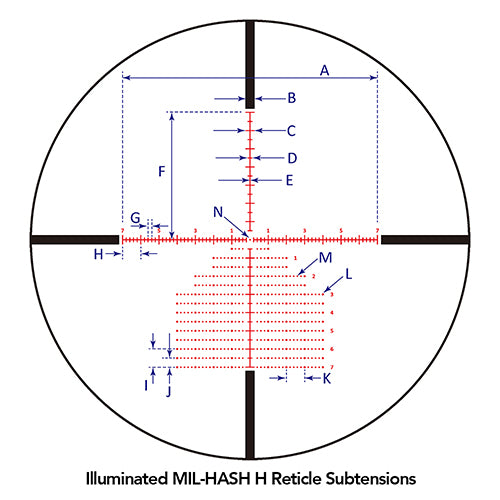 MH-H IR Reticle