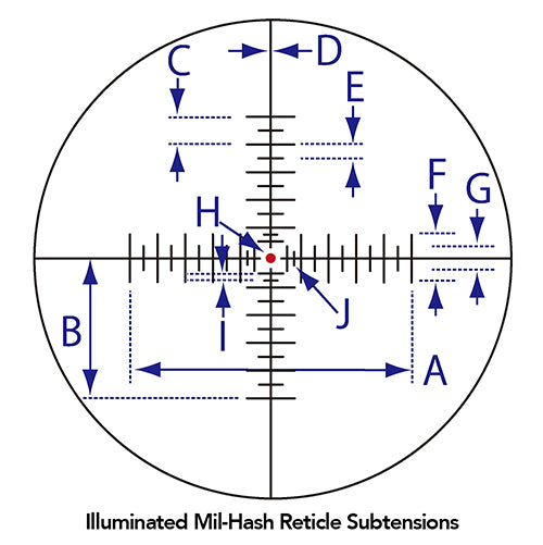 Mil-Hash FT IR Reticle