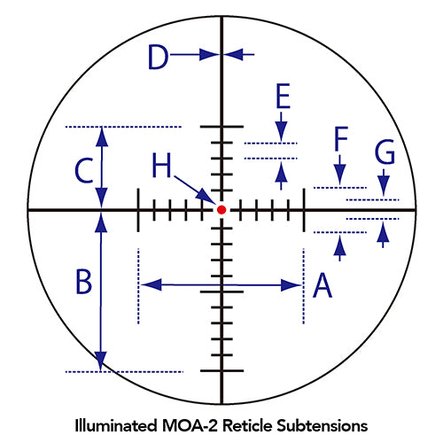 MOA-2 IR Reticle