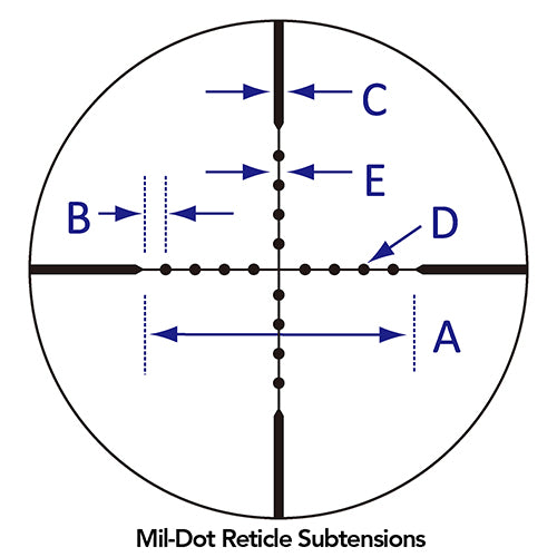 Mil-Dot Reticle Subtensions