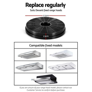 Fixed Range Hood Rangehood Carbon Charcoal Filters Replacement For Ductless Ventless