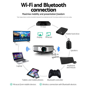 Mini Video Projector Portable WiFi Bluetooth HD 1080P 2800 Lumens Home Theater