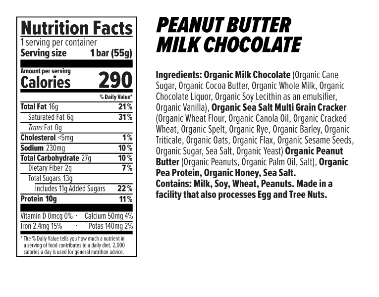 Peanut Butter Milk Chocolate Cracker Bar Nutrition Facts