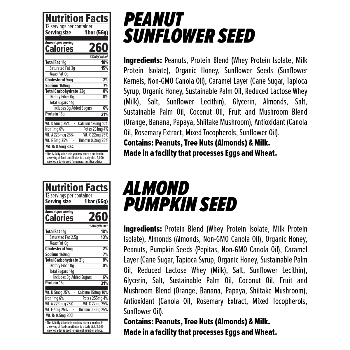 Nut and Seed Bar Sample Nutrition Facts