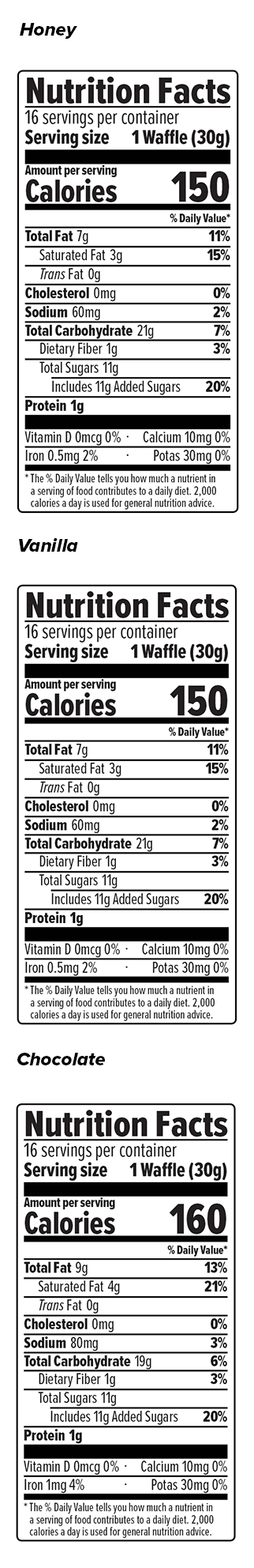 Waffle Variety pack Nutrition Facts