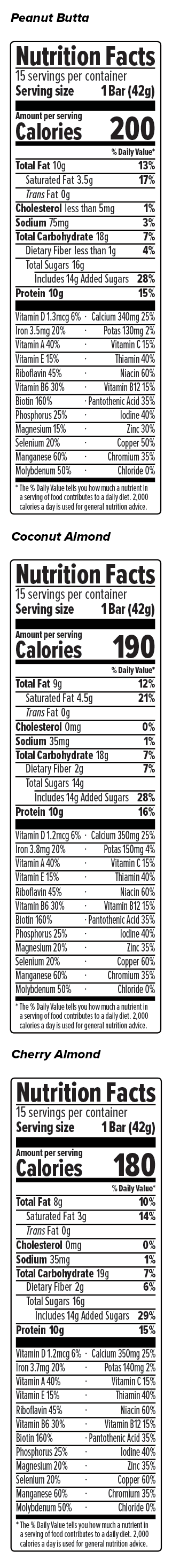 Protein Bar Variety Pack Nutrition Facts
