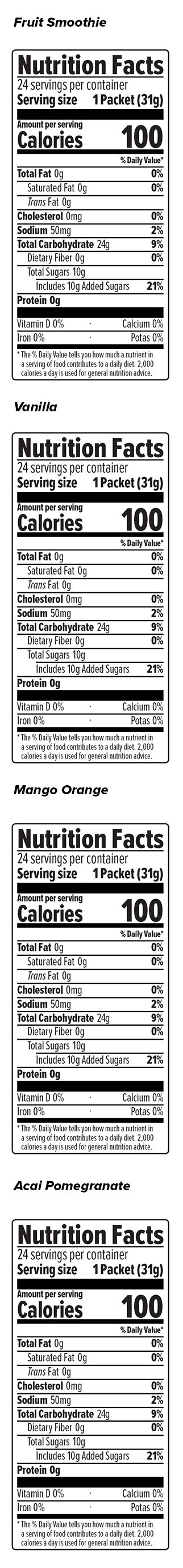 Energy Gel Variety Pack Nutrition Facts