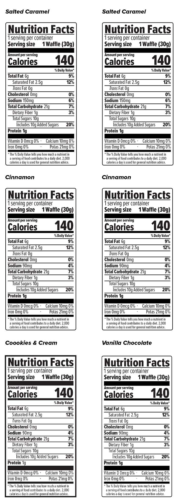 Gluten Free Variety pack Nutrition Facts