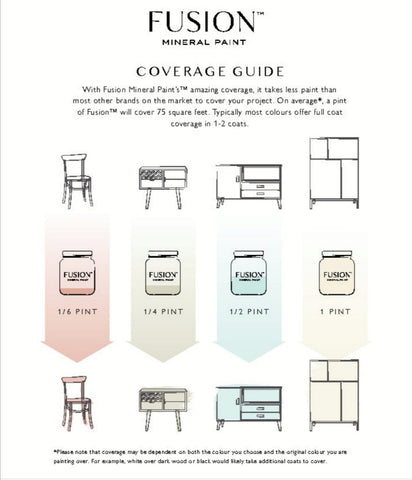 Fusion mineral paint coverage guide to download