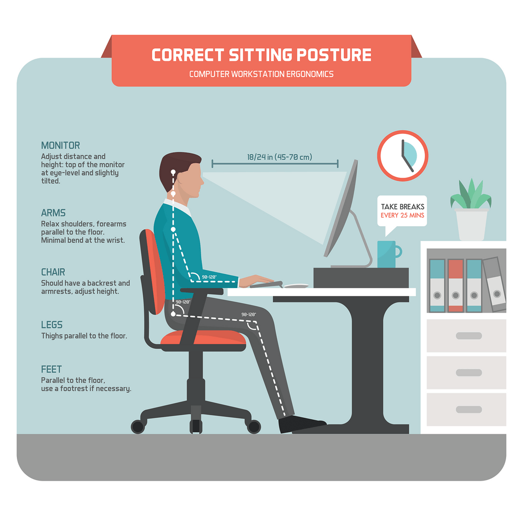 Ergonomics in the Workplace: The Correct Way to Work From Home