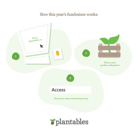 Plantables and Access Code