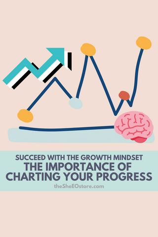 Growth Mindset and Business