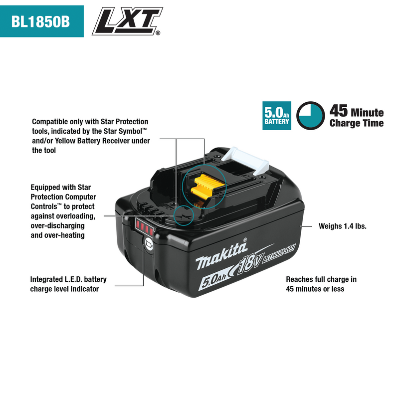 18V LXT® Lithium‑Ion Battery and Rapid Optimum Charger Starter Pack (5.0Ah) (Pack of 4)