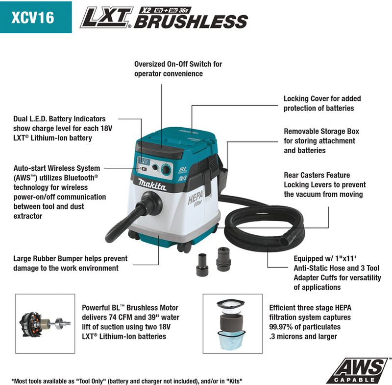 18V X2 (36V) LXT® Lithium‑Ion Brushless Cordless 4 Gallon HEPA Filter Dry Dust Extractor, AWS™, Tool Only