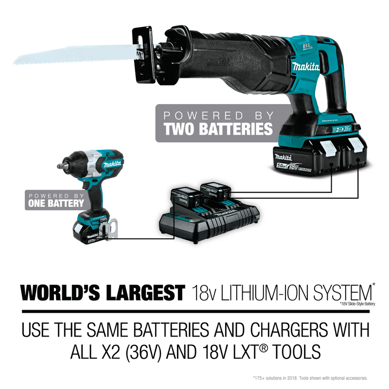 "Makita XSC02Z 18V LXT® Lithium‑Ion Brushless Cordless 5‑7/8"" Metal Cutting Saw, Tool Only (Pack of 2)"