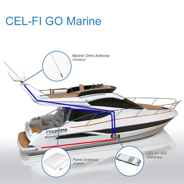 ACMA approved Cel-Fi GO Telstra mobile signal booster for Boats (Marine Pack)