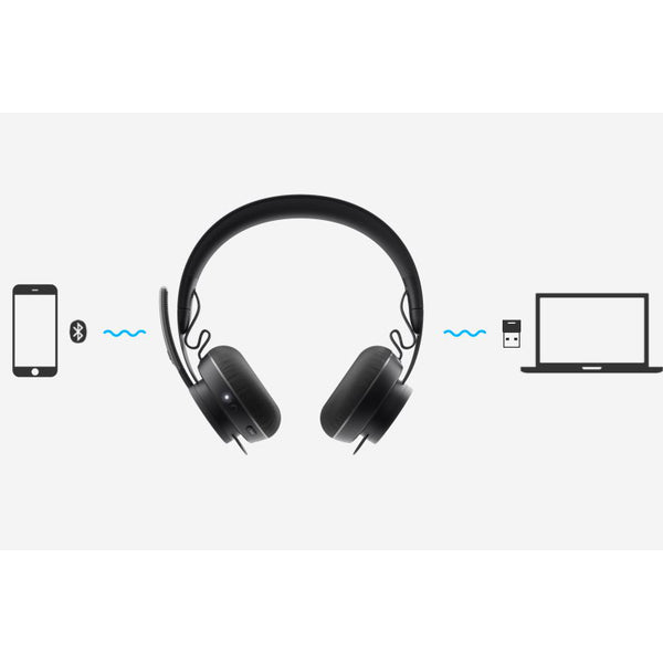 Logitech Zone Wireless Plus Headset for smartphone and computer on zoom skype meeting