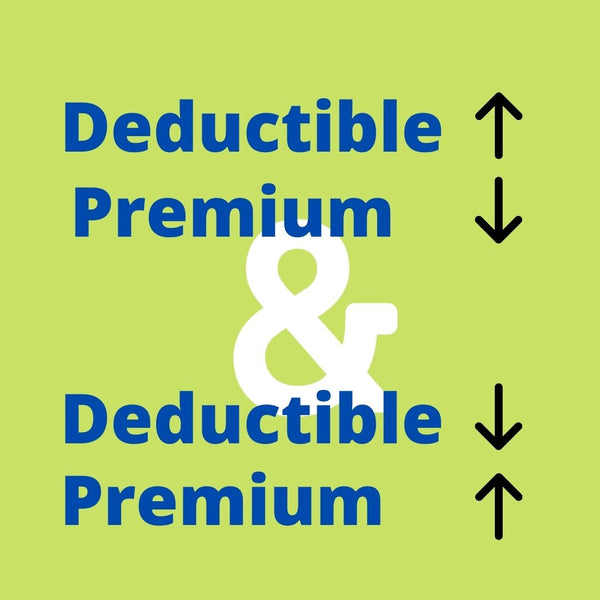 Deductible vs Premium Infographic by Millennial Investments