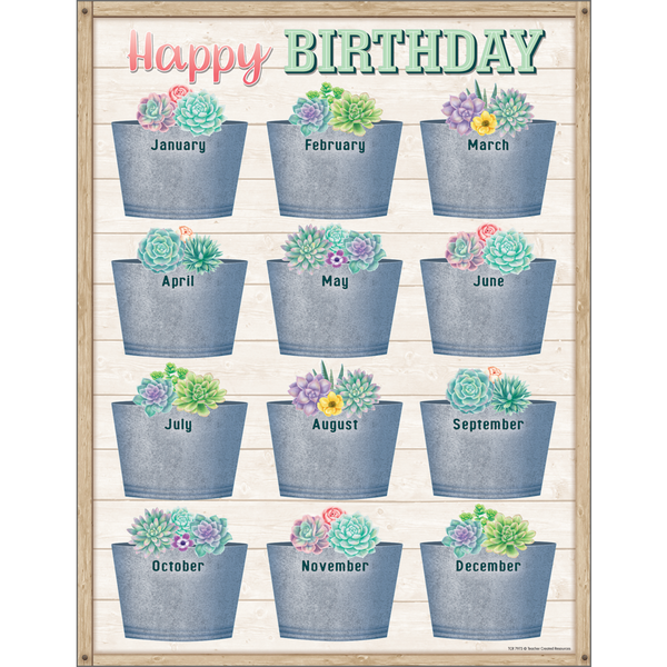 Rustic Bloom Happy Birthday Chart