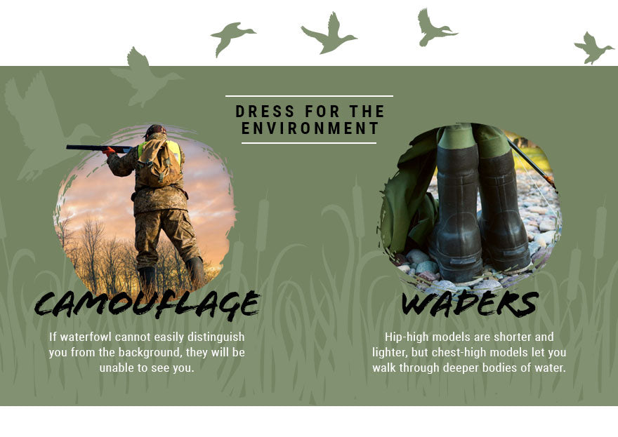 dress for the environment