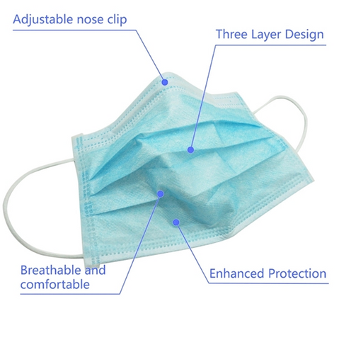 Surgical 3 Layer Loop Mask