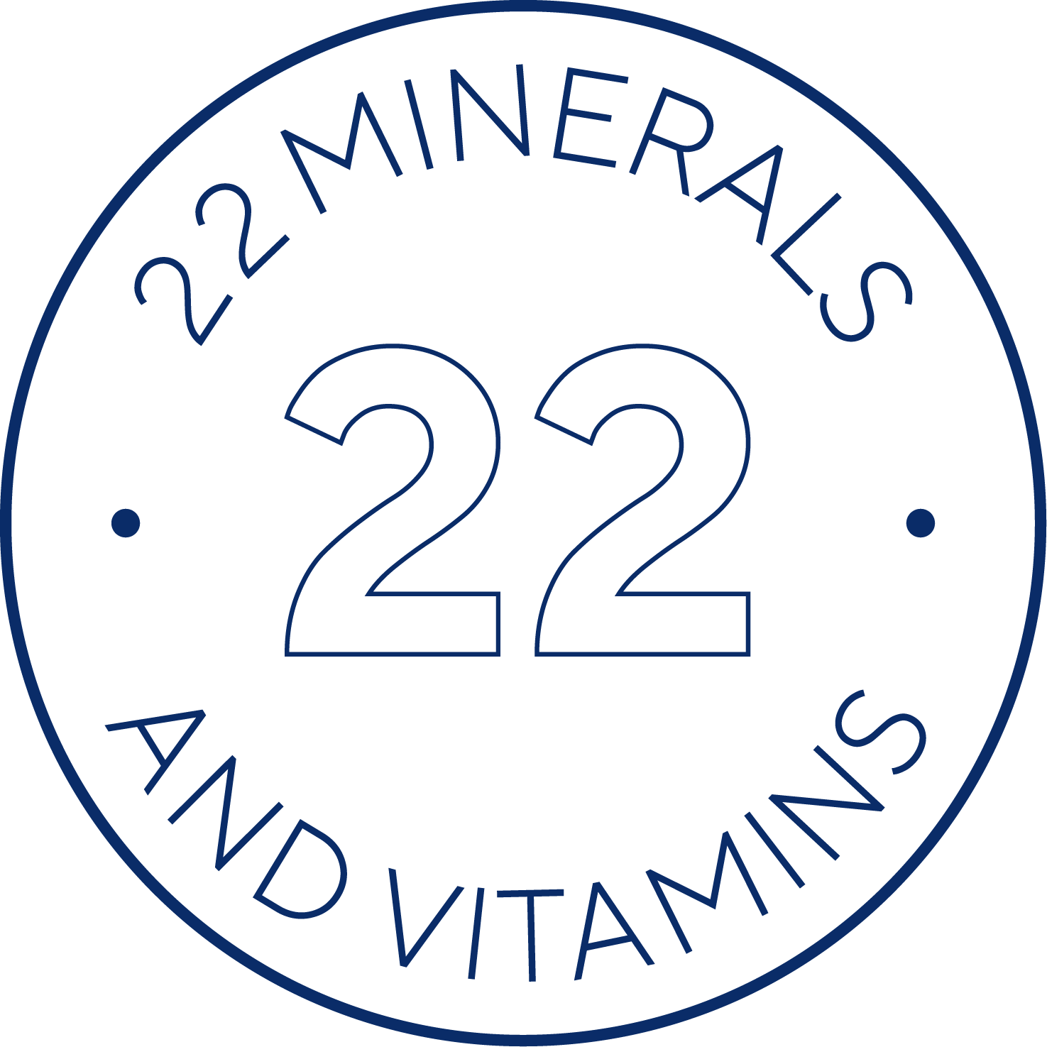 22 minerals and vitamins