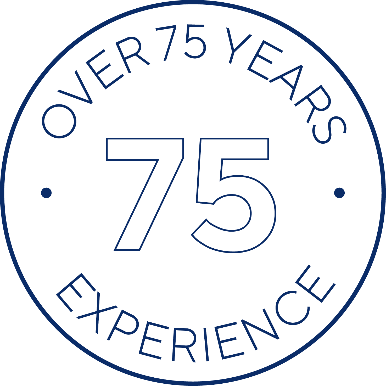 75 years experience