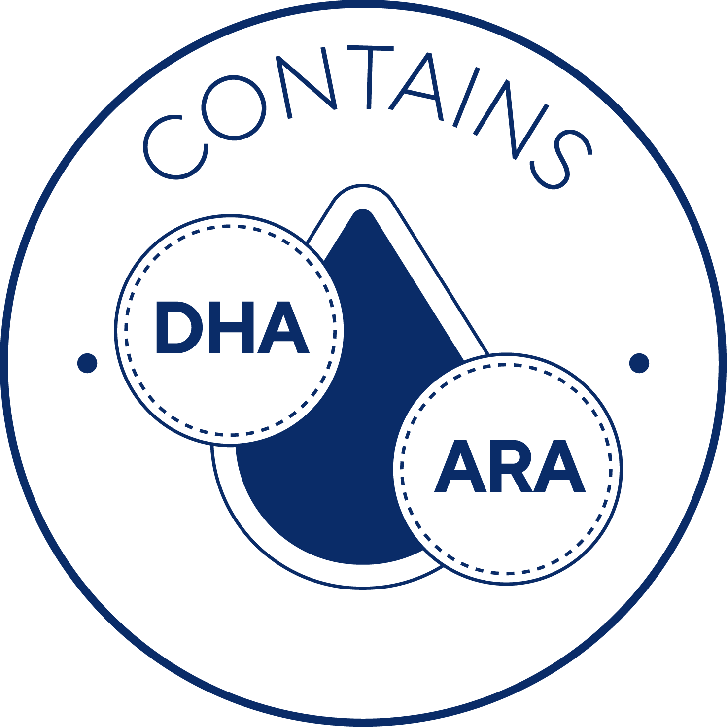 Contains DHA&ARA