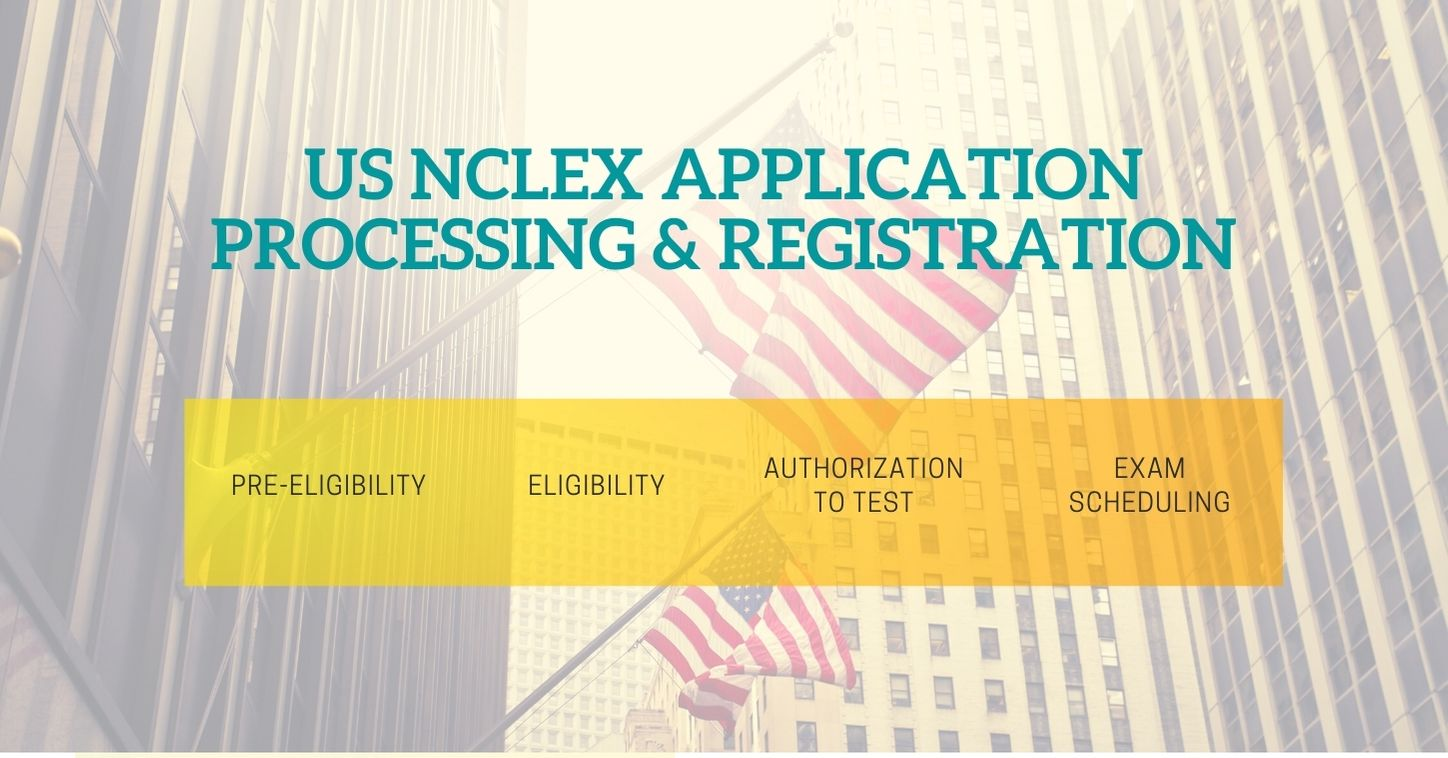 NCLEX Exam application