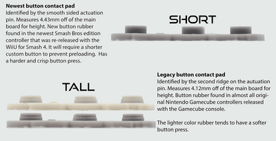 Stock Gamecube Rubber Contact Pads