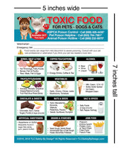 "Load image into Gallery viewer, Set 3 ENHANCED 5"" x 7"" Toxic & Safe Foods, Toxic PLANTS, Toxic FOODS Poison Pets Dogs Cats Emergency Veterinarian Approved Safety Magnets"