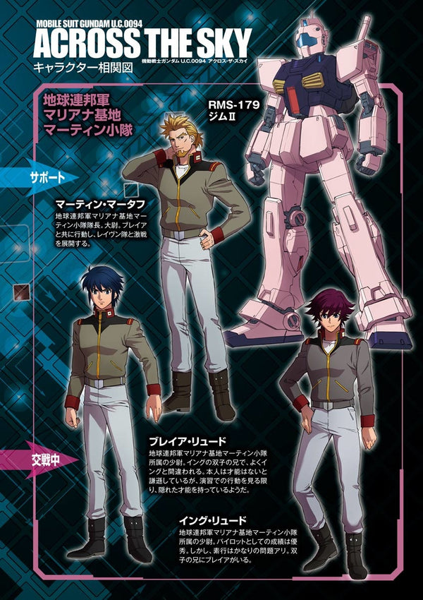 Mobile Suit Gundam U.C. 0094 Across The Sky Vol. 2