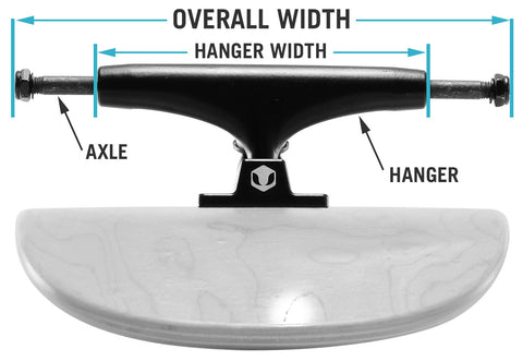(Fig 2.) Skateboard Truck - Overall Width combines the Hanger and Axle