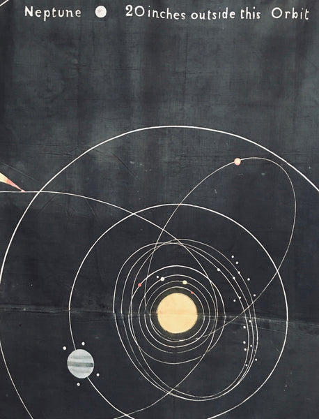 detail astronomical wallchart neptune circa 1846
