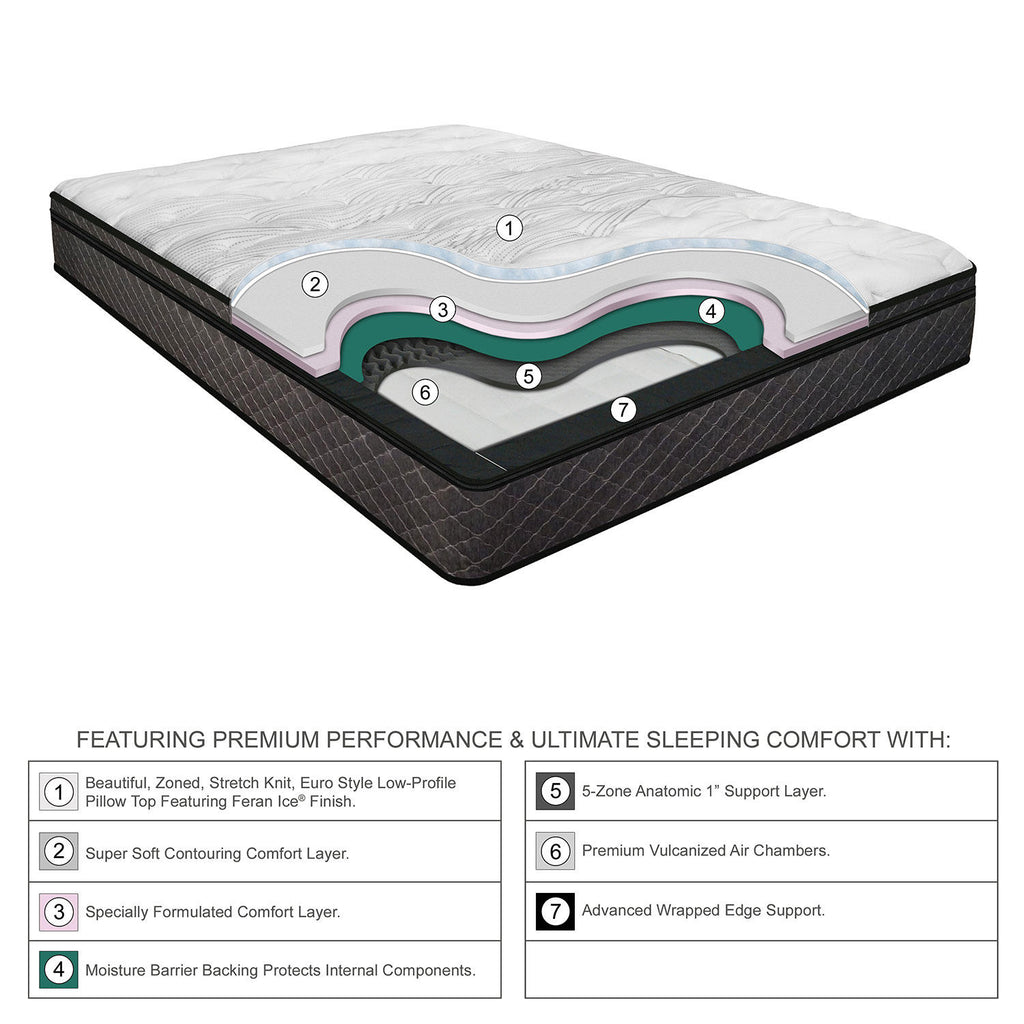 Queen Dual Digital Visions™ Premium Pillowtop Air Bed & Luxury Adjustable Powerbase™