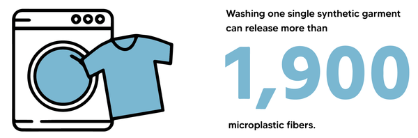 REUCSE Laundry microplastic pollution