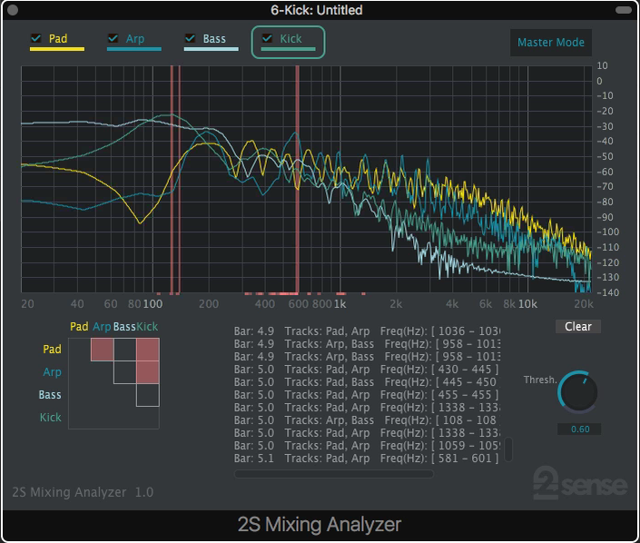 2nd Sense Mixing Analyzer