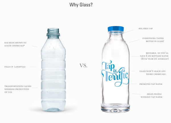 Tap is Terrific Glass Water Bottle