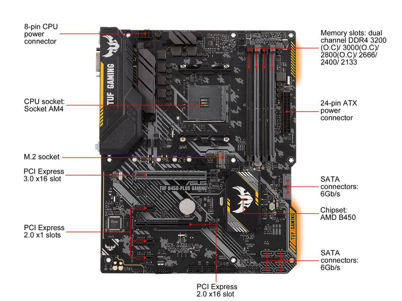ASUS TUF B450-PLUS GAMING AM4 AMD B450 SATA 6Gb/s ATX AMD Motherboard
