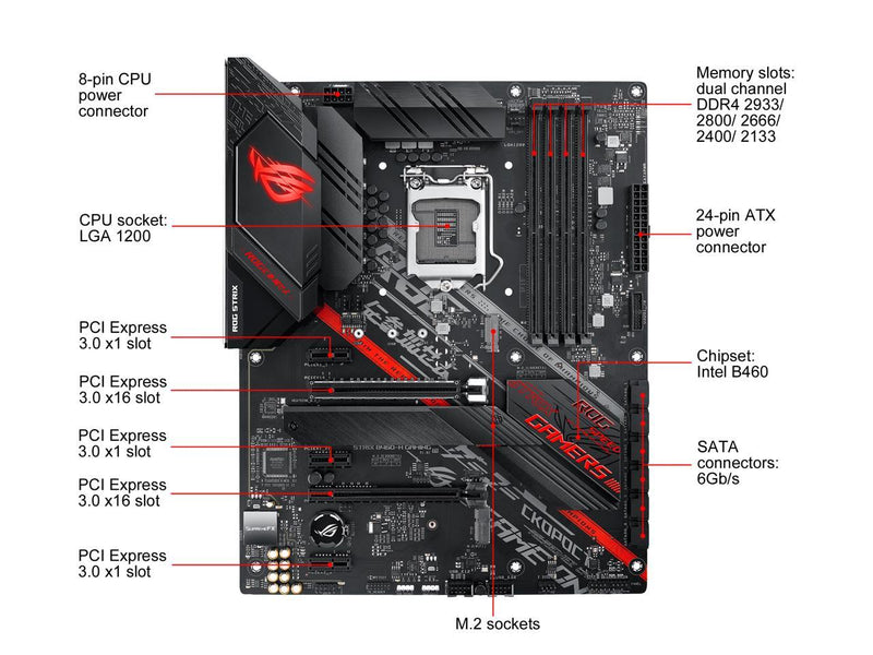 ASUS ROG STRIX B460-H GAMING LGA 1200 Intel B460 SATA 6Gb/s ATX Intel Motherboard