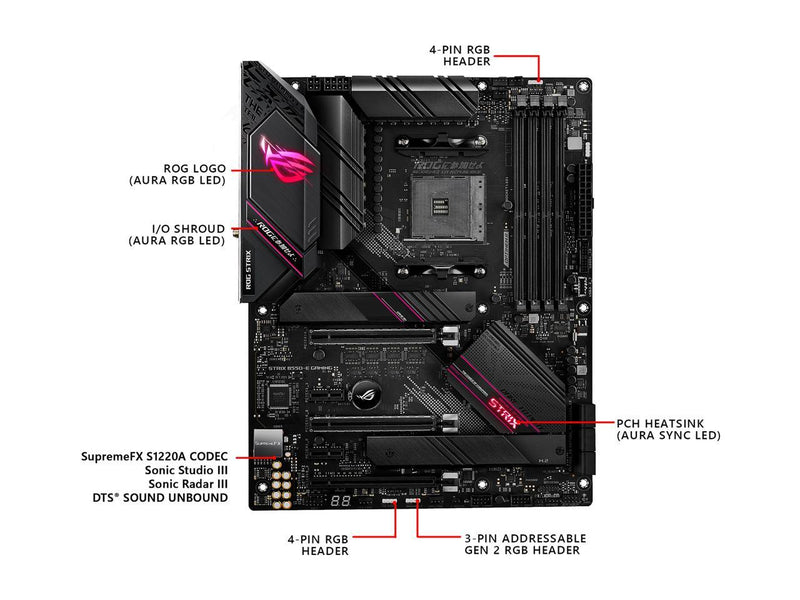 ASUS ROG Strix B550-E Gaming AMD AM4 (3rd Gen Ryzen) ATX Gaming Motherboard (PCIe 4.0, NVIDIA SLI, WiFi 6, 2.5Gb LAN, 14+2 Power Stages, Front USB 3.2 Type-C, Addressable Gen 2 RGB and AURA Sync)