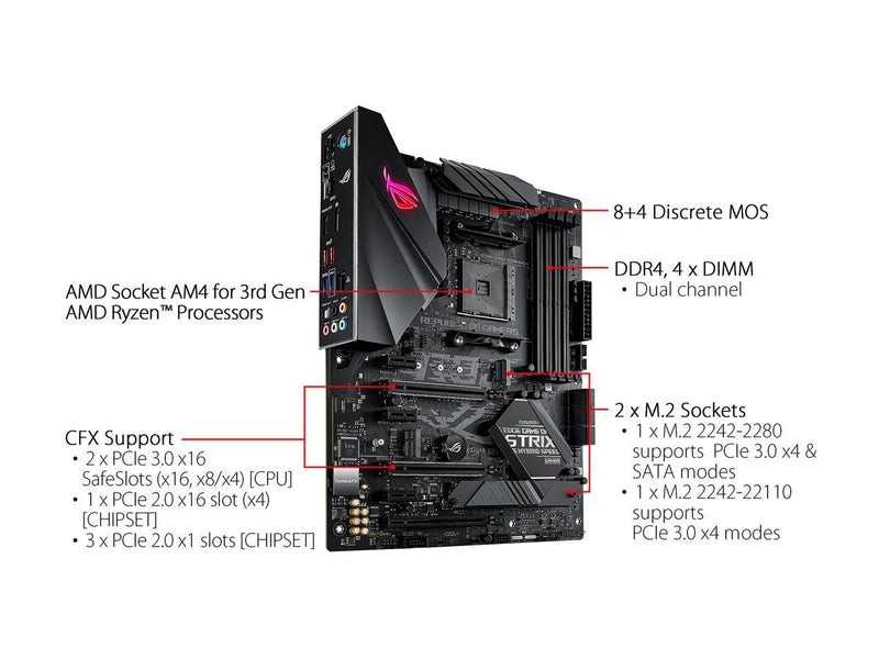 ASUS ROG Strix B450-F Gaming II AMD AM4 (3rd Gen Ryzen) ATX Gaming Motherboard (8+4 Power Stages, HDMI 2.0b/DP, 2 x PCIe 3.0 x16, USB 3.2 Gen 2 Type A, USB Type-C, BIOS FlashBack, 256MB BIOS Flash ROM, AI Noise Canceling Microphone)